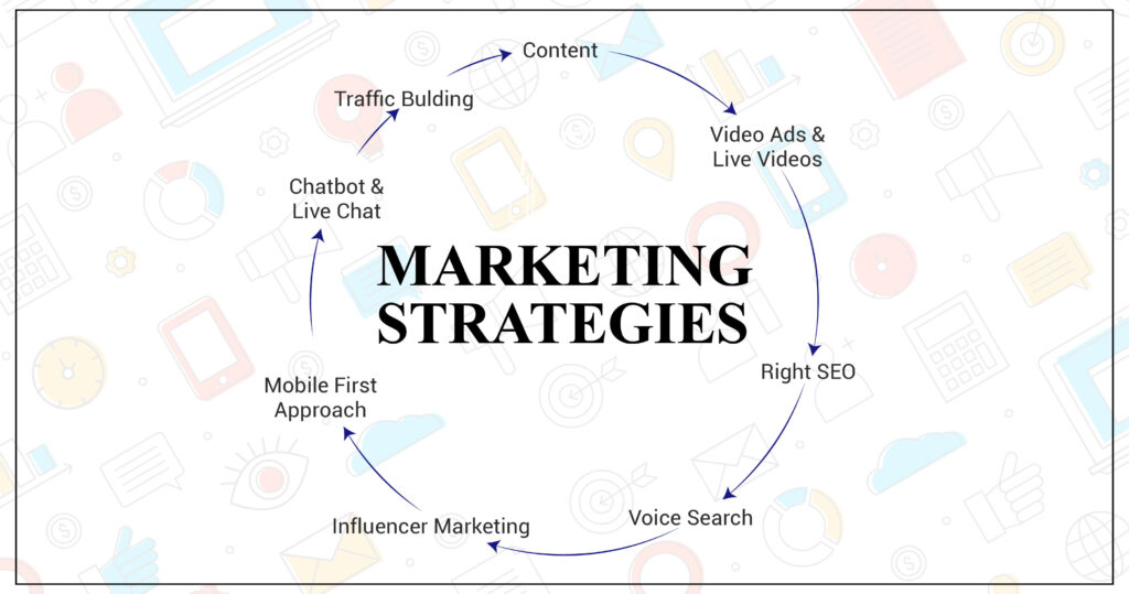 Marketing Strategies to Boost Your Business